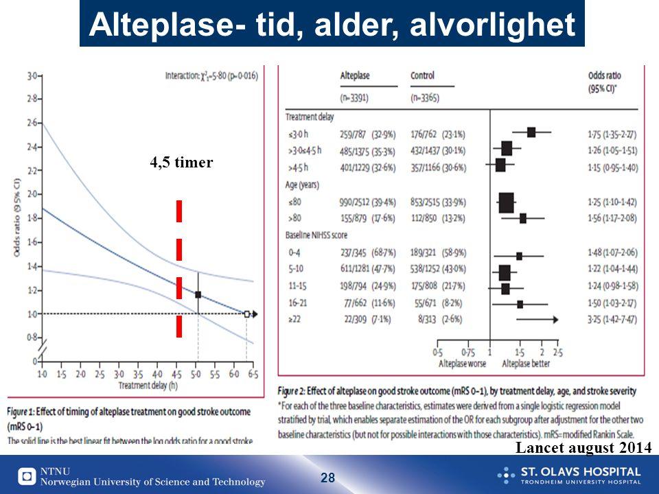 28 Alteplase- tid, alder, alvorlighet Lancet august 2014 4,5 timer
