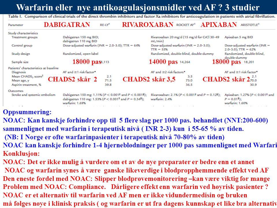 60 NOAC: forhindrer i Oppsummering: NOAC: Kan kanskje forhindre opp til 5 flere slag per 1000 pas.