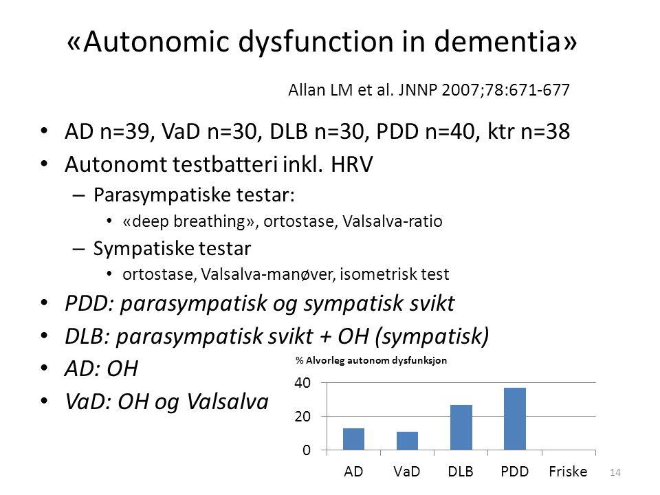 «Autonomic dysfunction in dementia» Allan LM et al.