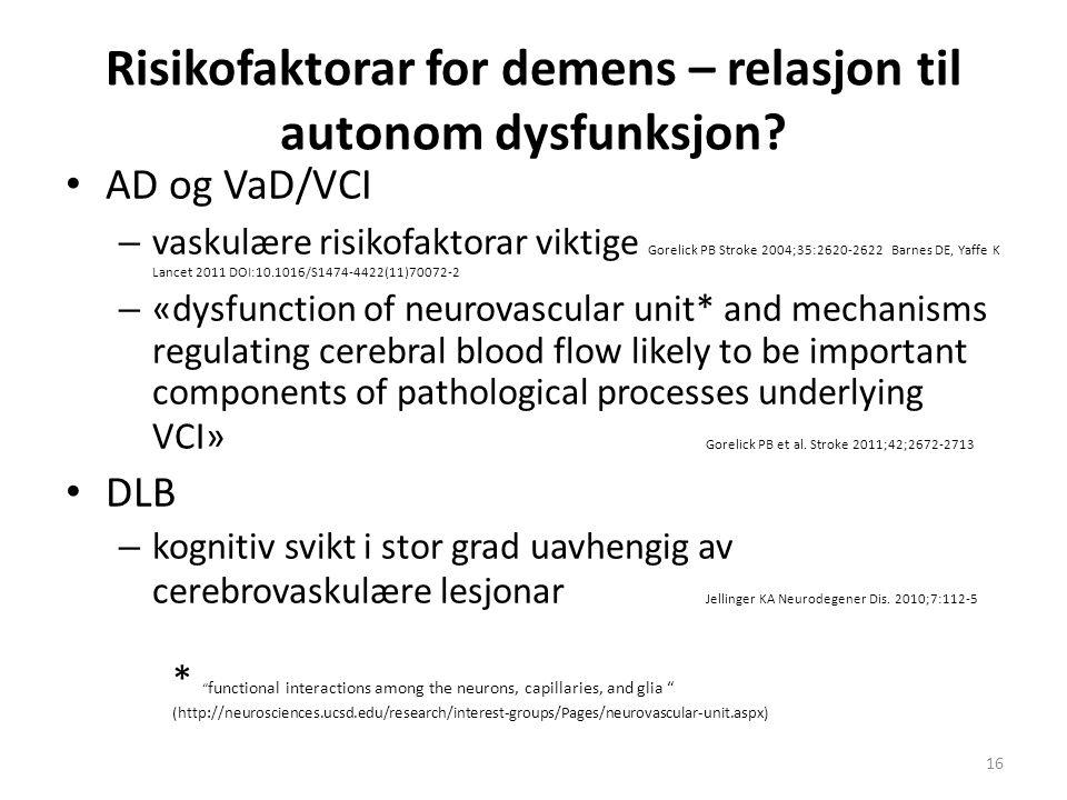 Risikofaktorar for demens – relasjon til autonom dysfunksjon? AD og VaD/VCI – vaskulære risikofaktorar viktige Gorelick PB Stroke 2004;35:2620-2622 Ba