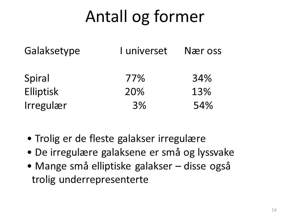 14 Antall og former Galaksetype I universet Nær oss Spiral 77% 34% Elliptisk 20% 13% Irregulær 3% 54% Trolig er de fleste galakser irregulære De irregulære galaksene er små og lyssvake Mange små elliptiske galakser – disse også trolig underrepresenterte