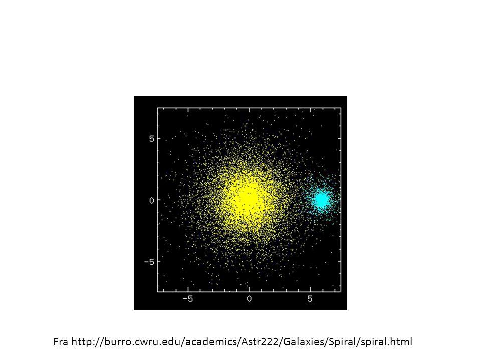 Fra http://burro.cwru.edu/academics/Astr222/Galaxies/Spiral/spiral.html