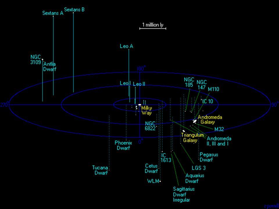 AST1010 - Galakser23