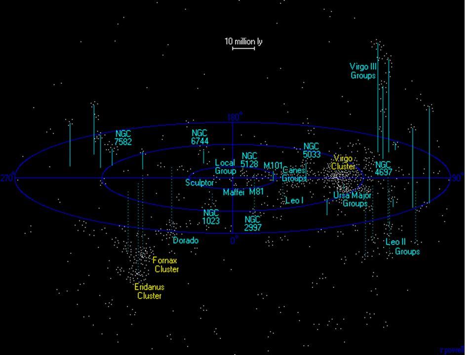 AST1010 - Galakser25