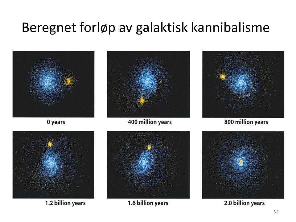 32 Beregnet forløp av galaktisk kannibalisme
