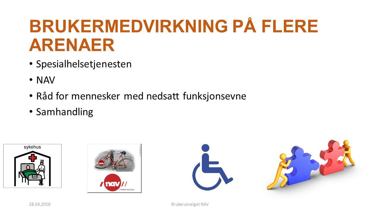 BRUKERMEDVIRKNING PÅ FLERE ARENAER Spesialhelsetjenesten NAV Råd for mennesker med nedsatt funksjonsevne Samhandling 28.04.2016Brukerutvalget NAV