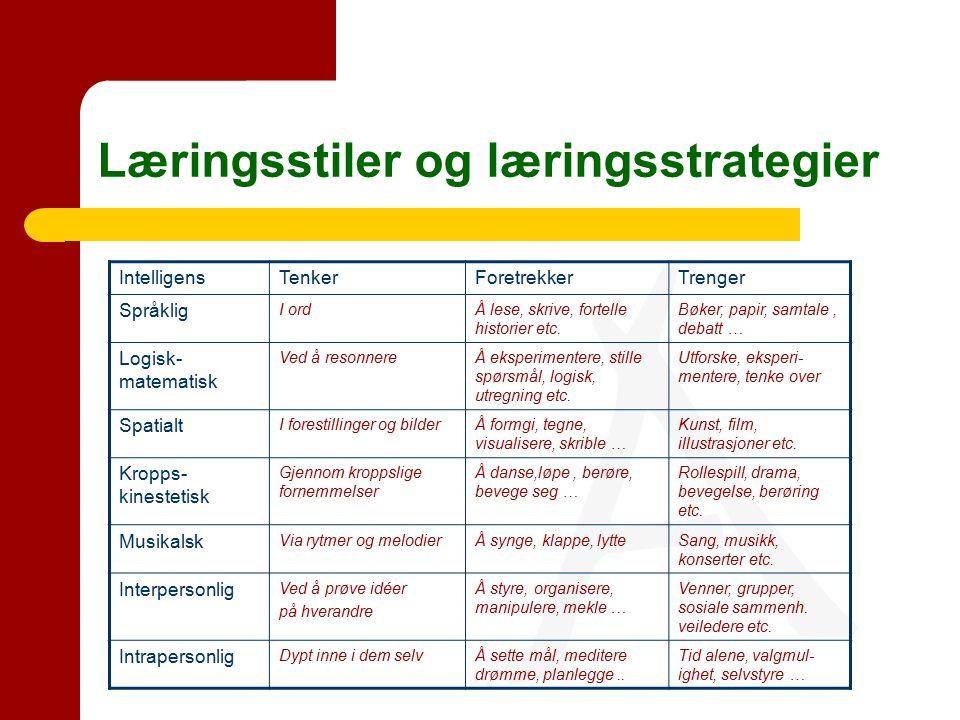 Læringsstiler og læringsstrategier IntelligensTenkerForetrekkerTrenger Språklig I ordÅ lese, skrive, fortelle historier etc.