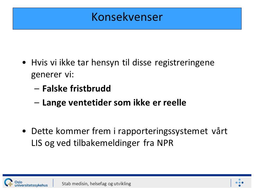 Ny retningslinje eHåndbokdok: 75217 Overføring av pasienter mellom HF i Helse Sør-Øst Bidra til forsvarlig oppfølging av pasienter som er i et pasientforløp i forbindelse med overføring mellom HF i regionen.
