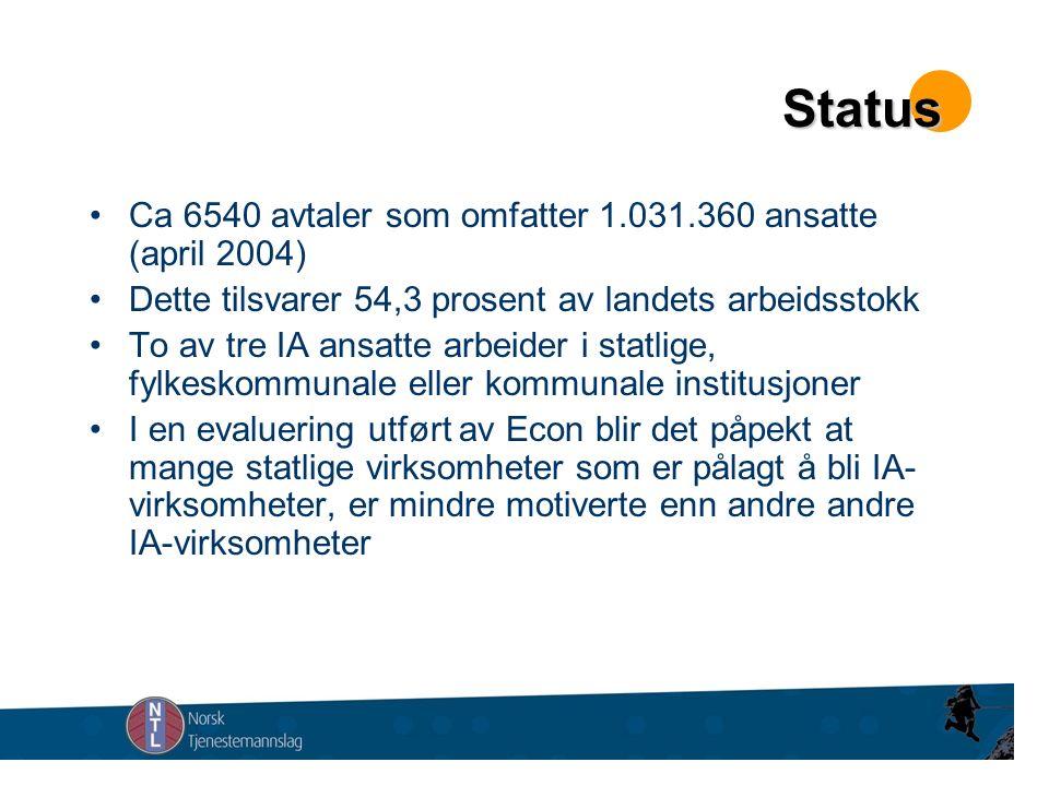 Status Ca 6540 avtaler som omfatter 1.031.360 ansatte (april 2004) Dette tilsvarer 54,3 prosent av landets arbeidsstokk To av tre IA ansatte arbeider i statlige, fylkeskommunale eller kommunale institusjoner I en evaluering utført av Econ blir det påpekt at mange statlige virksomheter som er pålagt å bli IA- virksomheter, er mindre motiverte enn andre andre IA-virksomheter