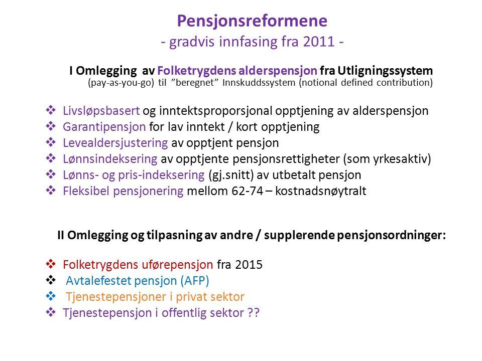 I Omlegging av Folketrygdens alderspensjon fra Utligningssystem (pay-as-you-go) til beregnet Innskuddssystem (notional defined contribution)  Livsløpsbasert og inntektsproporsjonal opptjening av alderspensjon  Garantipensjon for lav inntekt / kort opptjening  Levealdersjustering av opptjent pensjon  Lønnsindeksering av opptjente pensjonsrettigheter (som yrkesaktiv)  Lønns- og pris-indeksering (gj.snitt) av utbetalt pensjon  Fleksibel pensjonering mellom 62-74 – kostnadsnøytralt II Omlegging og tilpasning av andre / supplerende pensjonsordninger:  Folketrygdens uførepensjon fra 2015  Avtalefestet pensjon (AFP)  Tjenestepensjoner i privat sektor  Tjenestepensjon i offentlig sektor ?.