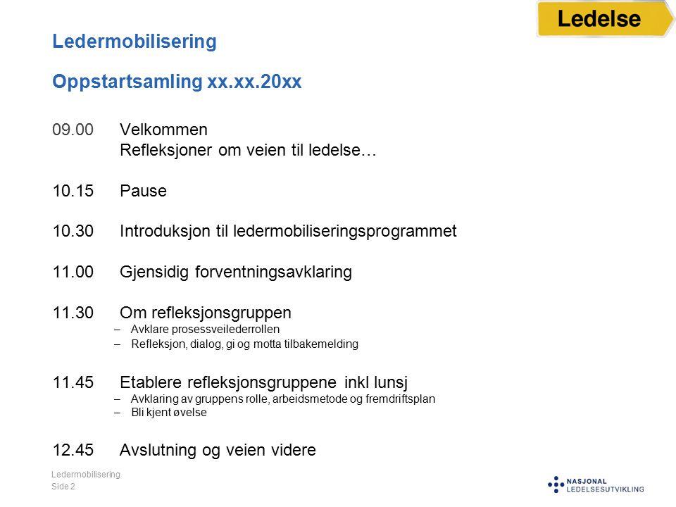 Ledermobilisering Oppstartsamling xx.xx.20xx 09.00Velkommen Refleksjoner om veien til ledelse… 10.15Pause 10.30Introduksjon til ledermobiliseringsprogrammet 11.00Gjensidig forventningsavklaring 11.30Om refleksjonsgruppen –Avklare prosessveilederrollen –Refleksjon, dialog, gi og motta tilbakemelding 11.45Etablere refleksjonsgruppene inkl lunsj –Avklaring av gruppens rolle, arbeidsmetode og fremdriftsplan –Bli kjent øvelse 12.45Avslutning og veien videre Ledermobilisering Side 2
