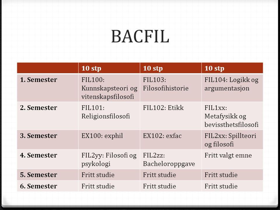 BACFIL 10 stp 1.