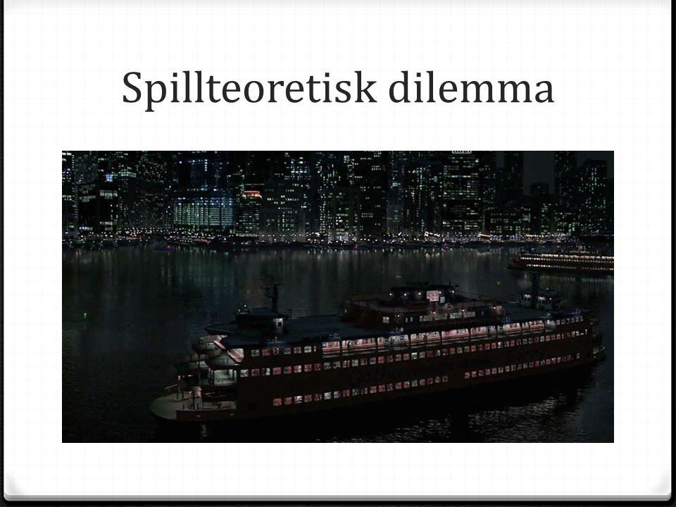 Spillteoretisk dilemma
