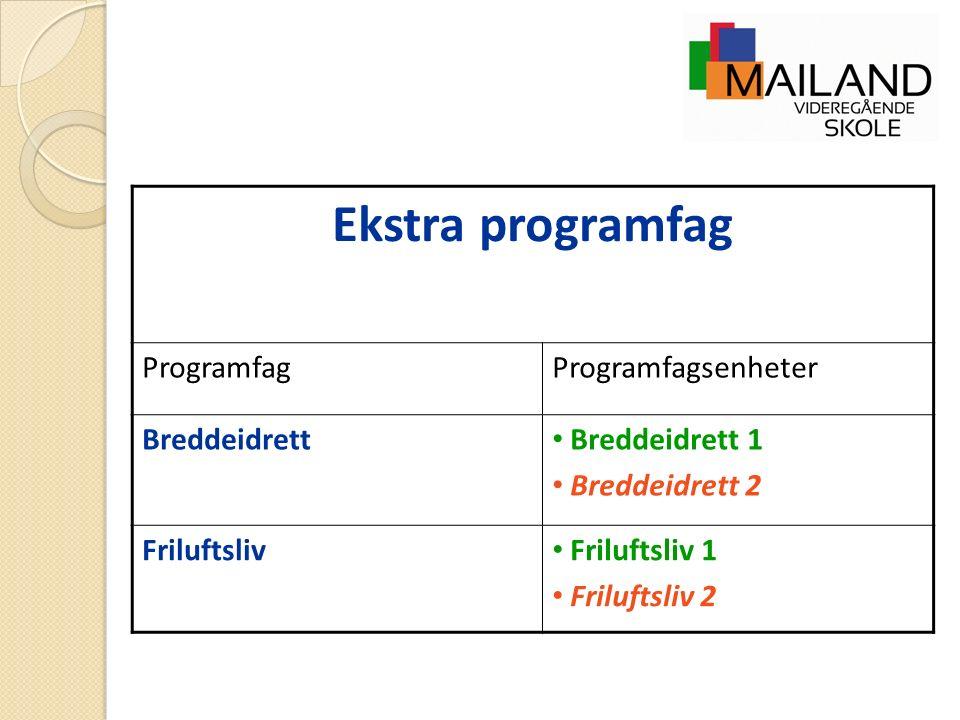 Ekstra programfag ProgramfagProgramfagsenheter Breddeidrett Breddeidrett 1 Breddeidrett 2 Friluftsliv Friluftsliv 1 Friluftsliv 2