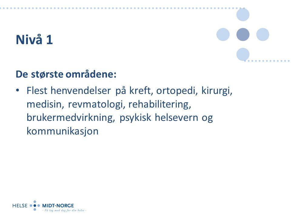 Nivå 1 De største områdene: Flest henvendelser på kreft, ortopedi, kirurgi, medisin, revmatologi, rehabilitering, brukermedvirkning, psykisk helsevern