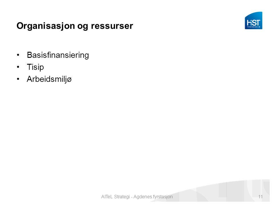 Organisasjon og ressurser Basisfinansiering Tisip Arbeidsmiljø AITeL Strategi - Agdenes fyrstasjon11