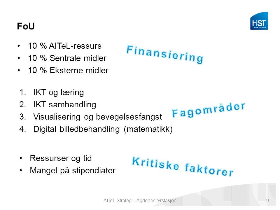 FoU 10 % AITeL-ressurs 10 % Sentrale midler 10 % Eksterne midler AITeL Strategi - Agdenes fyrstasjon9 1.IKT og læring 2.IKT samhandling 3.Visualisering og bevegelsesfangst 4.Digital billedbehandling (matematikk) Ressurser og tid Mangel på stipendiater