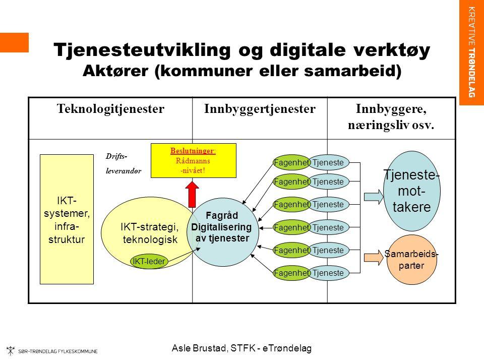 Tjenesteutvikling og digitale verktøy Aktører (kommuner eller samarbeid) TeknologitjenesterInnbyggertjenesterInnbyggere, næringsliv osv. IKT- systemer