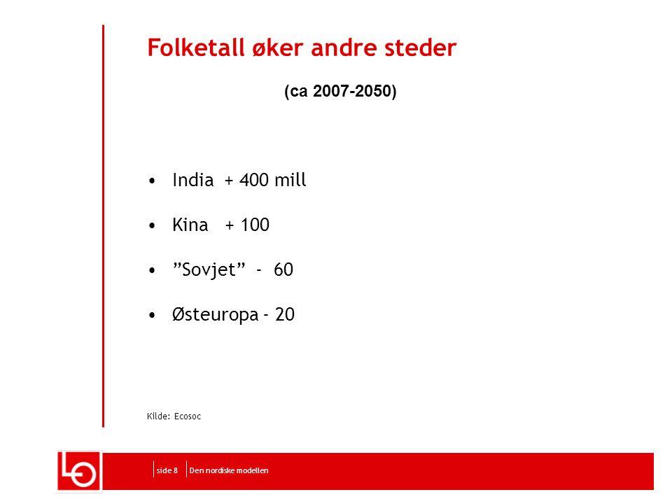 Den nordiske modellenside 8 Folketall øker andre steder India + 400 mill Kina + 100 Sovjet - 60 Østeuropa - 20 Kilde: Ecosoc (ca 2007-2050)