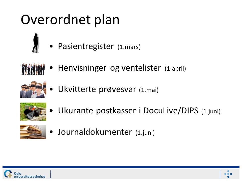 Overordnet plan Pasientregister (1.mars) Henvisninger og ventelister (1.april) Ukvitterte prøvesvar (1.mai) Ukurante postkasser i DocuLive/DIPS (1.juni) Journaldokumenter (1.juni)