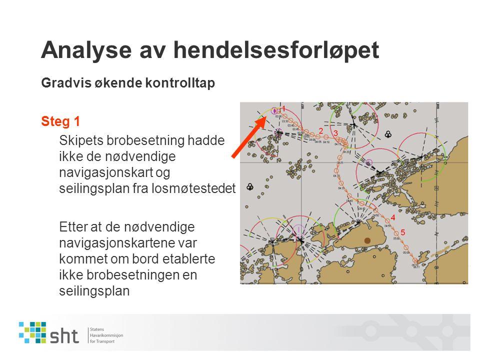 Analyse av hendelsesforløpet Gradvis økende kontrolltap Steg 1 Skipets brobesetning hadde ikke de nødvendige navigasjonskart og seilingsplan fra losmø