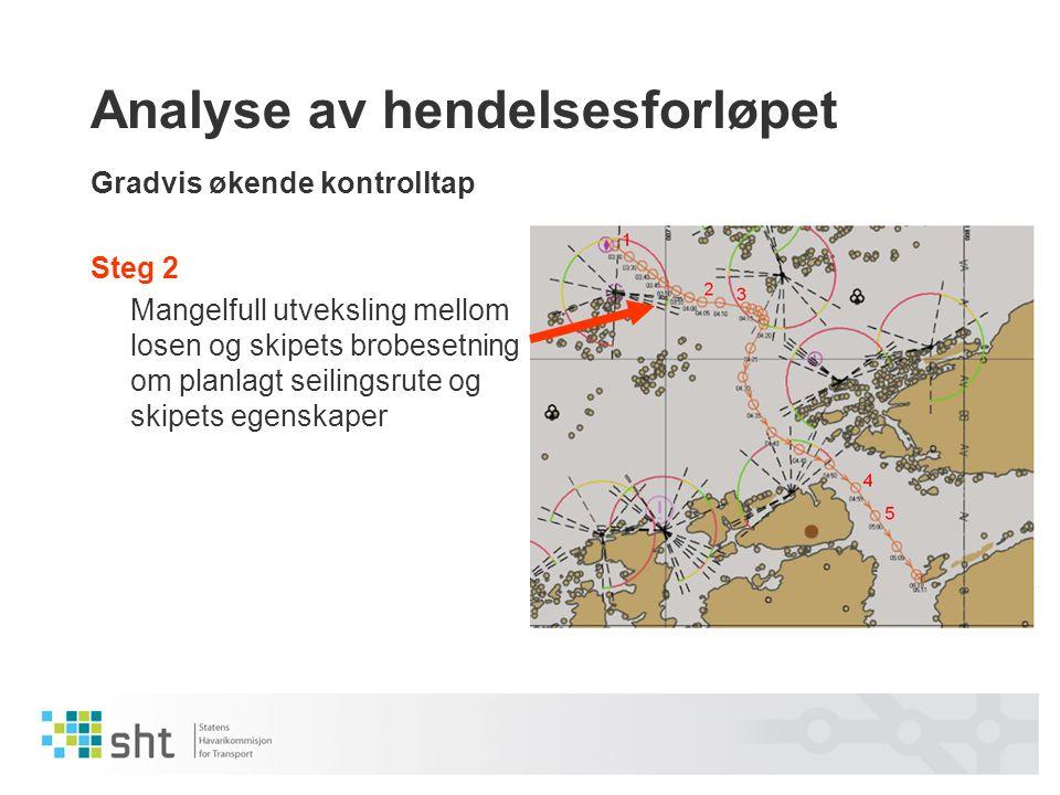 Analyse av hendelsesforløpet Gradvis økende kontrolltap Steg 2 Mangelfull utveksling mellom losen og skipets brobesetning om planlagt seilingsrute og skipets egenskaper