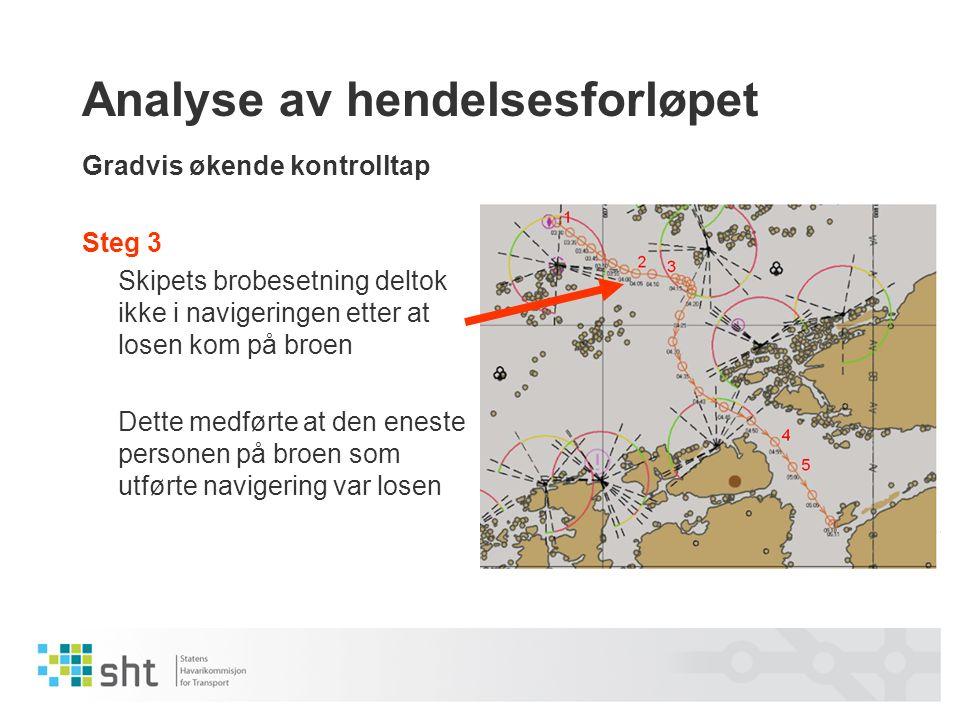 Analyse av hendelsesforløpet Gradvis økende kontrolltap Steg 3 Skipets brobesetning deltok ikke i navigeringen etter at losen kom på broen Dette medfø
