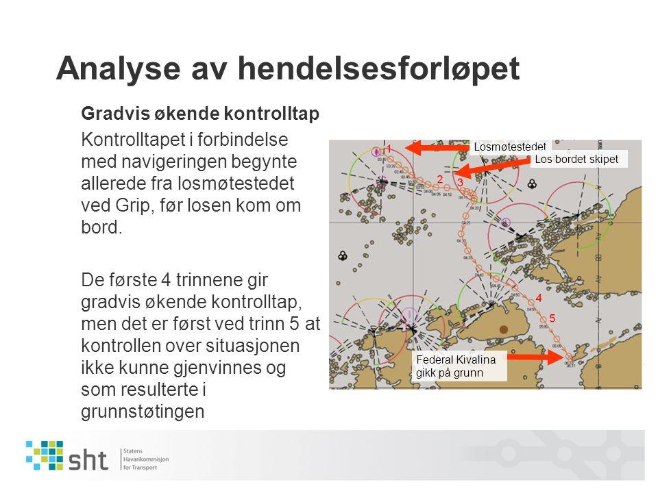 Analyse av hendelsesforløpet Gradvis økende kontrolltap Kontrolltapet i forbindelse med navigeringen begynte allerede fra losmøtestedet ved Grip, før losen kom om bord.