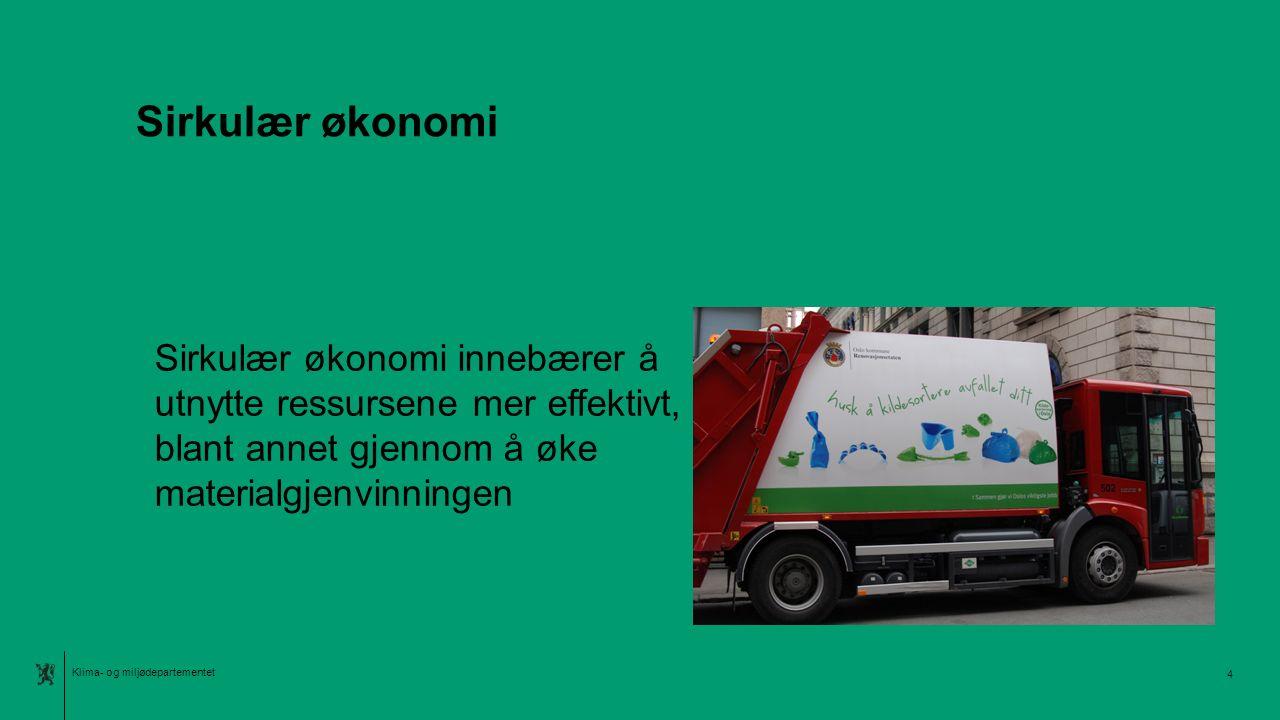 Klima- og miljødepartementet Norsk mal:Tekst med kulepunkter Tips bunntekst: For å få sidenummer, dato og tittel på presentasjon: Klikk på Sett Inn -> Topp og bunntekst - Huk av for ønsket tekst.