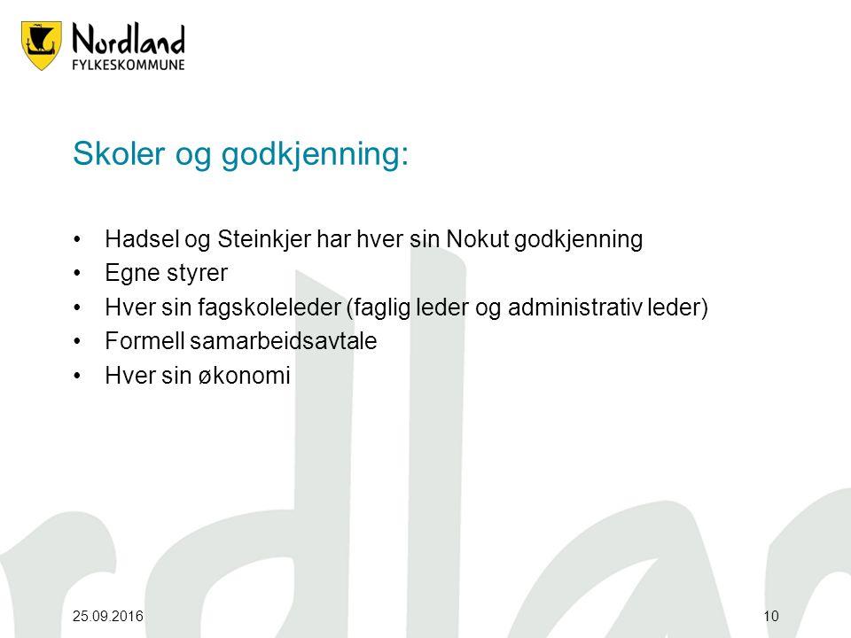 Skoler og godkjenning: Hadsel og Steinkjer har hver sin Nokut godkjenning Egne styrer Hver sin fagskoleleder (faglig leder og administrativ leder) Formell samarbeidsavtale Hver sin økonomi 25.09.201610