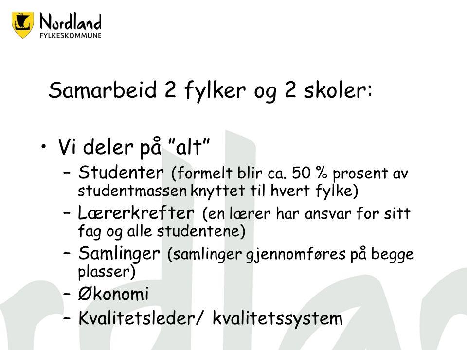 Samarbeid 2 fylker og 2 skoler: Vi deler på alt –Studenter (formelt blir ca.