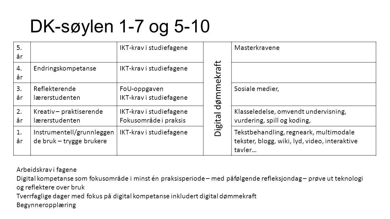 DK-søylen 1-7 og 5-10 5.år IKT-krav i studiefagene Digital dømmekraft Masterkravene 4.
