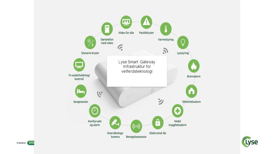 Lyse Smart Gateway Infrastruktur for velferdsteknologi