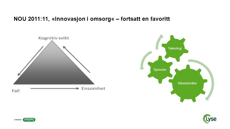 NOU 2011:11, «Innovasjon i omsorg« – fortsatt en favoritt Arbeidsmåter Tjenester Teknologi