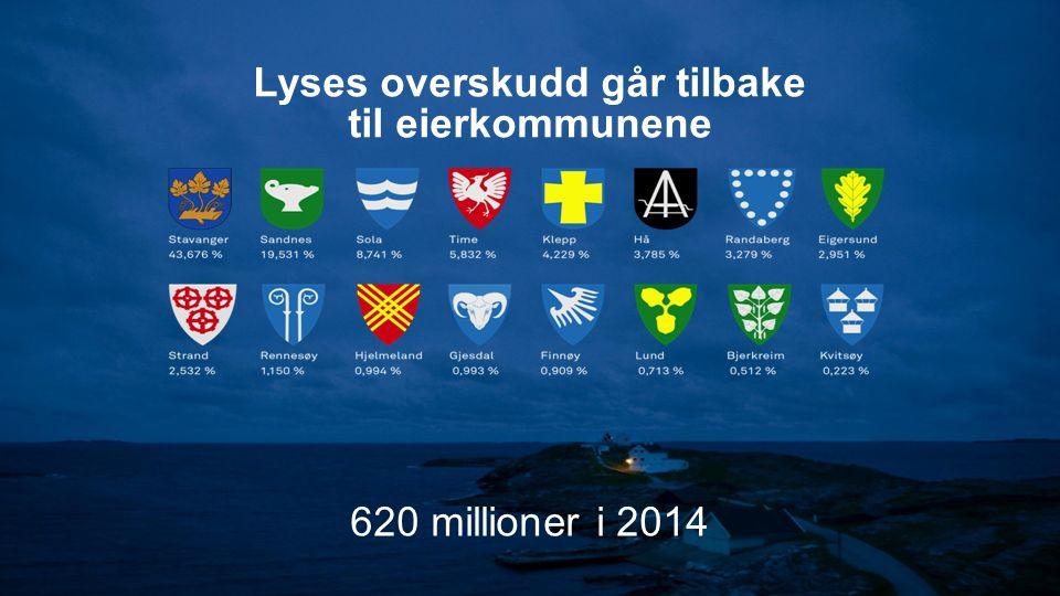 Lyses overskudd går tilbake til eierkommunene 620 millioner i 2014