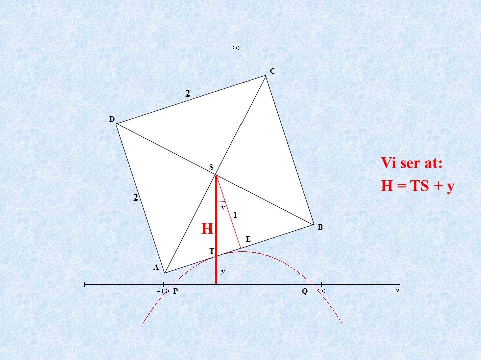 A B C D PQ y 2 2 v S T E 1 Vi ser at: H = TS + y H