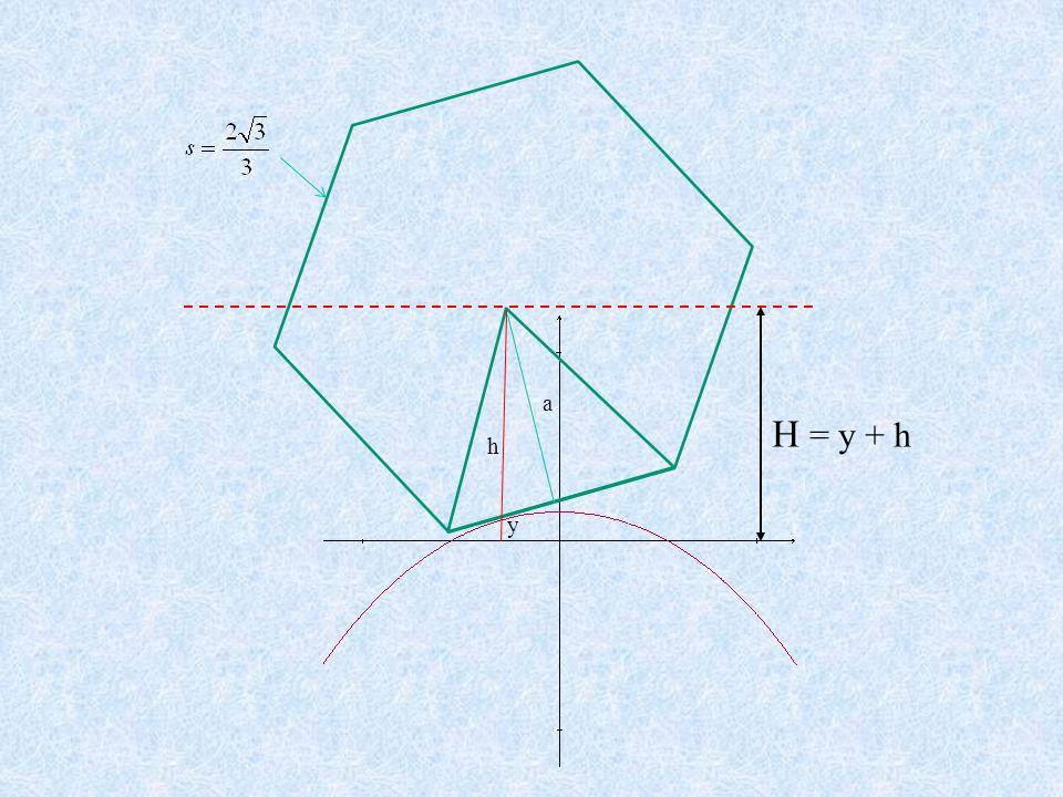 a h y H = y + h
