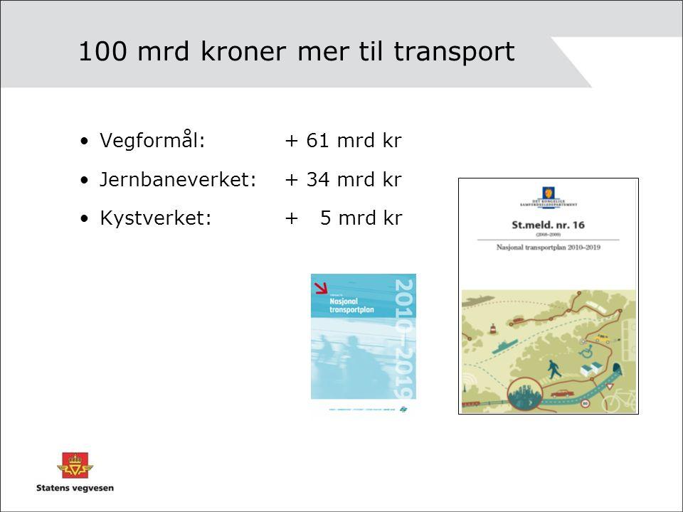 100 mrd kroner mer til transport Vegformål:+ 61 mrd kr Jernbaneverket:+ 34 mrd kr Kystverket:+ 5 mrd kr