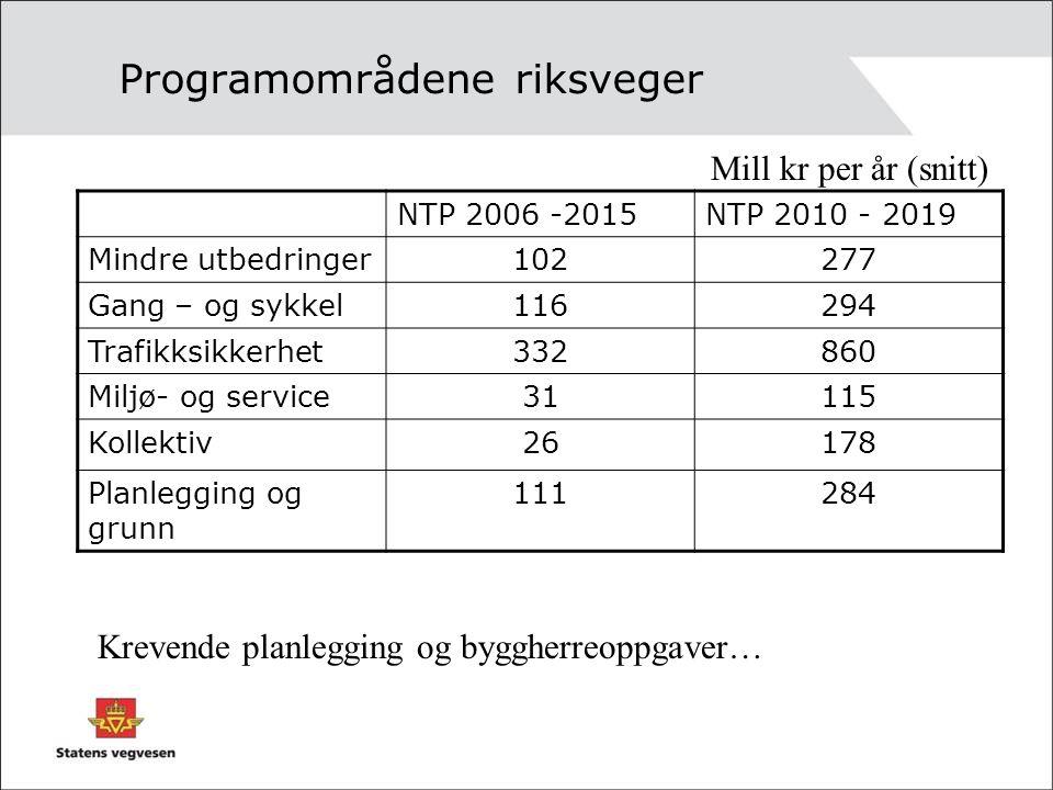 Statsbudsjett 2010