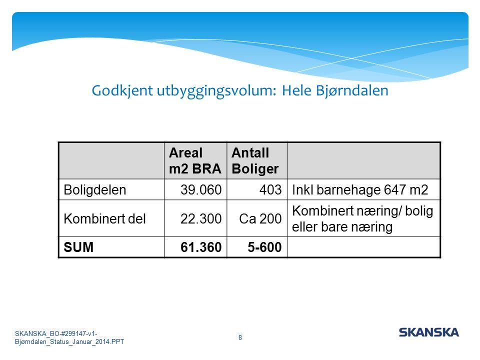 Reguleringsplanen 9 2015 – 2017 KF4-KF5 (100 boliger) 2020 – 2022 B11 (75 boliger) 2019 – 2020 KF6 (20 boliger ) B2-B5 (56 boliger ) 2017 – 2020 B6-B9 (111 boliger) Utbyggingsplan - ca 40 enheter pr år B1 (60 boliger ) B2-B5 (56 boliger) SKANSKA_BO-#299147-v1- Bjørndalen_Status_Januar_2014.PPT