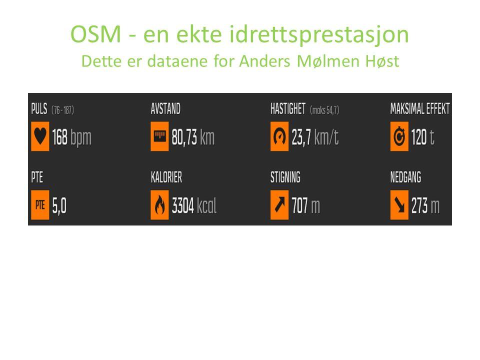 OSM - en ekte idrettsprestasjon Dette er dataene for Anders Mølmen Høst