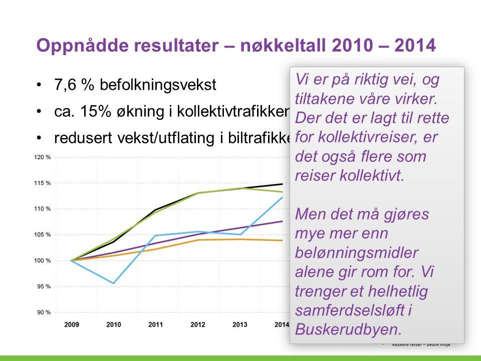Oppnådde resultater – nøkkeltall 2010 – 2014 7,6 % befolkningsvekst ca.