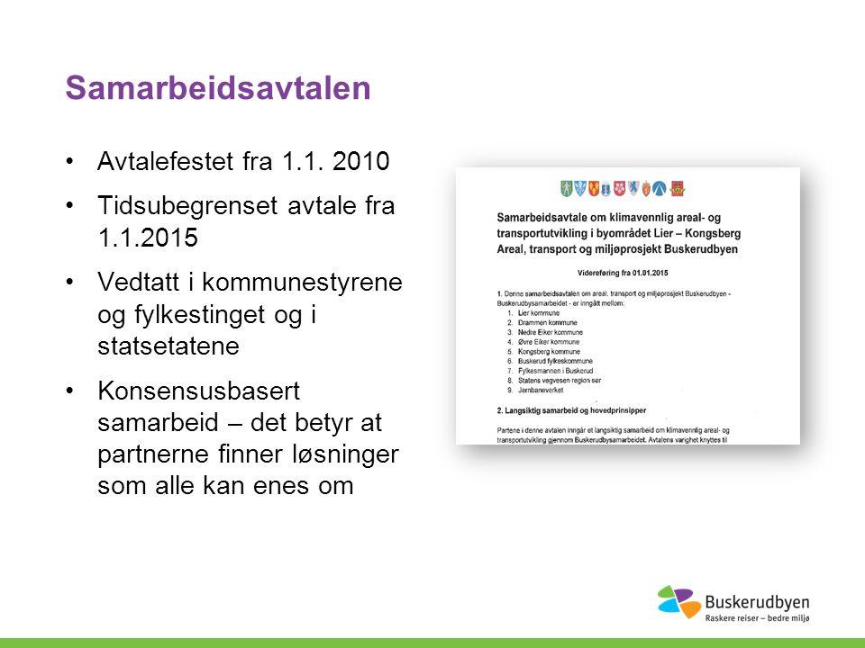 Samarbeidsavtalen Avtalefestet fra 1.1.