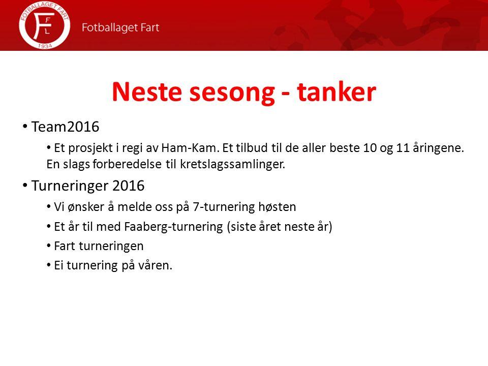 Neste sesong - tanker Team2016 Et prosjekt i regi av Ham-Kam.