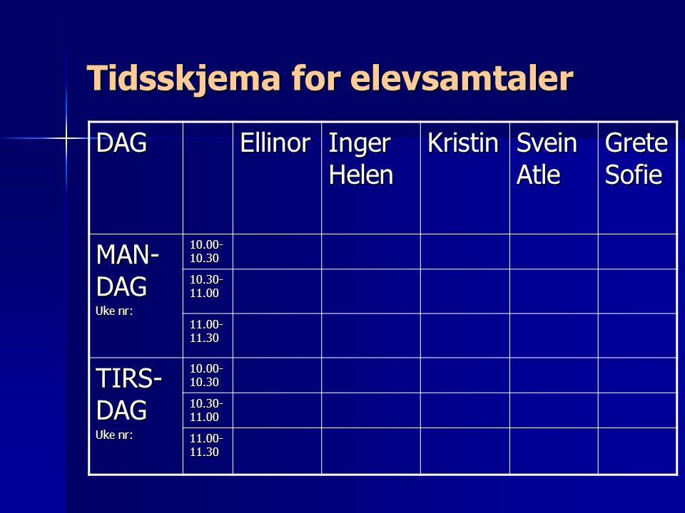 Tidsskjema for elevsamtaler DAGEllinor Inger Helen Kristin Svein Atle Grete Sofie MAN- DAG Uke nr: 10.00- 10.30 10.30- 11.00 11.00- 11.30 TIRS- DAG Uke nr: 10.00- 10.30 10.30- 11.00 11.00- 11.30