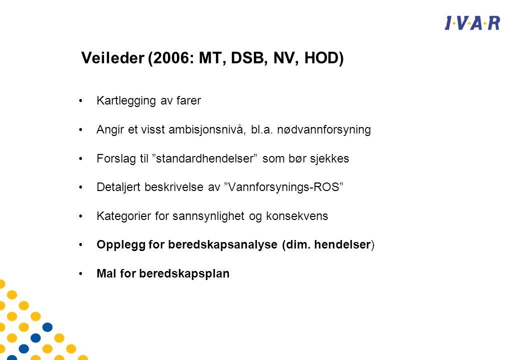 Veileder (2006: MT, DSB, NV, HOD) Kartlegging av farer Angir et visst ambisjonsnivå, bl.a.