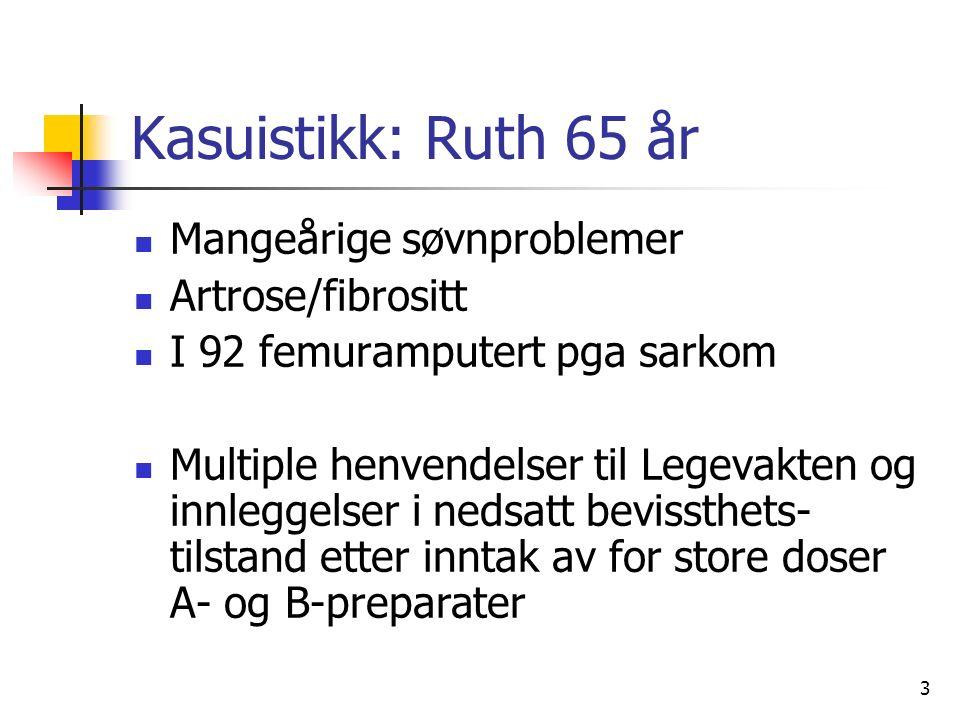 3 Kasuistikk: Ruth 65 år Mangeårige søvnproblemer Artrose/fibrositt I 92 femuramputert pga sarkom Multiple henvendelser til Legevakten og innleggelser i nedsatt bevissthets- tilstand etter inntak av for store doser A- og B-preparater