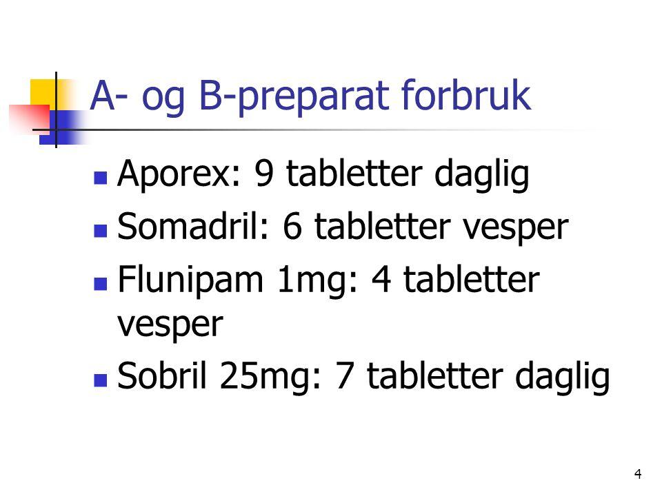 4 A- og B-preparat forbruk Aporex: 9 tabletter daglig Somadril: 6 tabletter vesper Flunipam 1mg: 4 tabletter vesper Sobril 25mg: 7 tabletter daglig