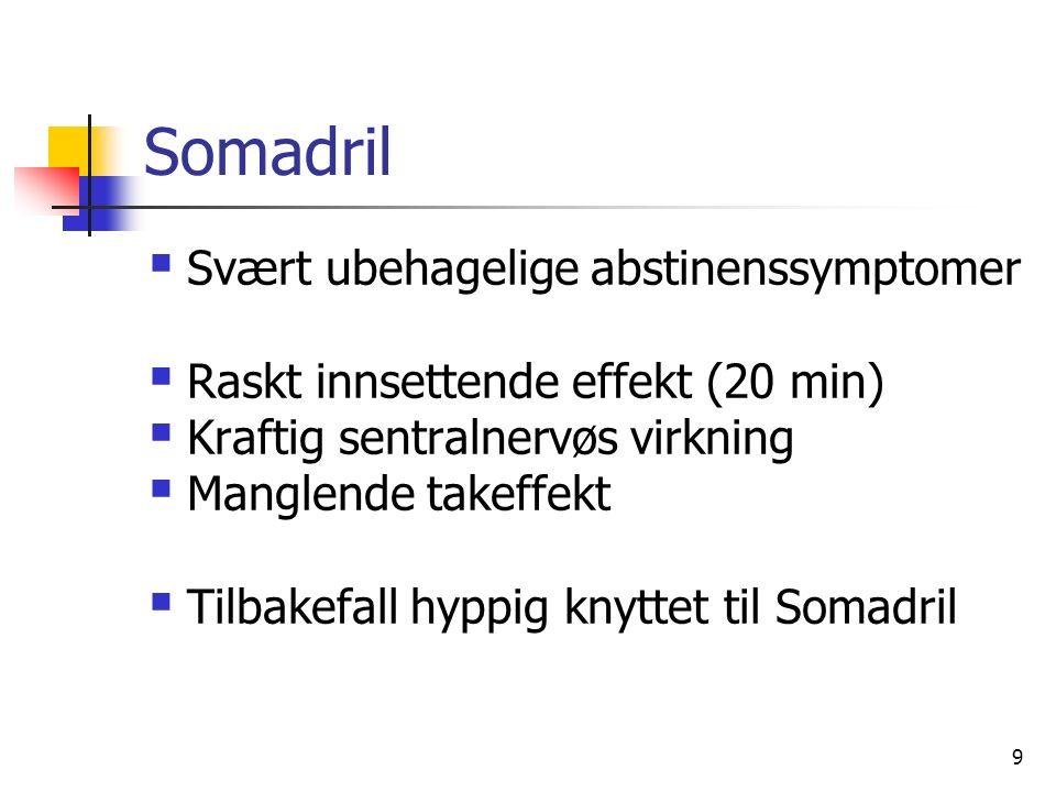 9 Somadril  Svært ubehagelige abstinenssymptomer  Raskt innsettende effekt (20 min)  Kraftig sentralnervøs virkning  Manglende takeffekt  Tilbakefall hyppig knyttet til Somadril
