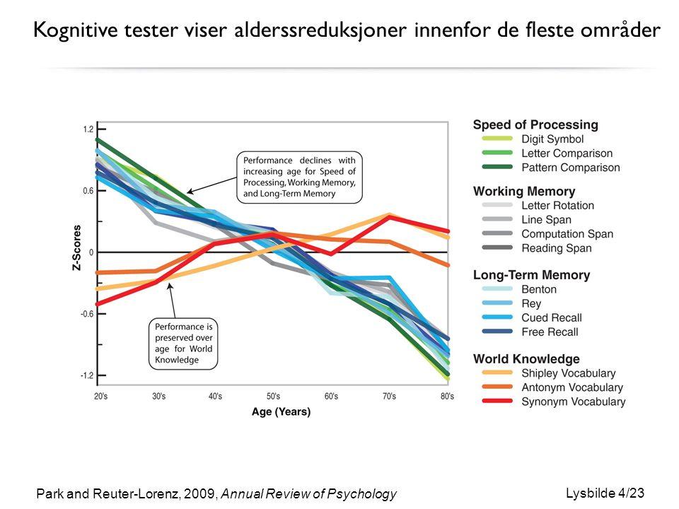 Lysbilde 4/23 Park and Reuter-Lorenz, 2009, Annual Review of Psychology Kognitive tester viser alderssreduksjoner innenfor de fleste områder